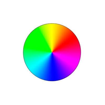 Full Colour Wheel